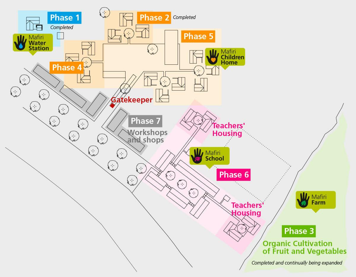 Plan des Dorfes